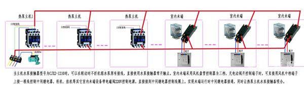 循环水泵 温控器